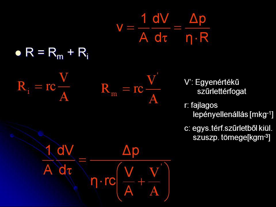 R = Rm + Ri V': Egyenértékű szűrlettérfogat