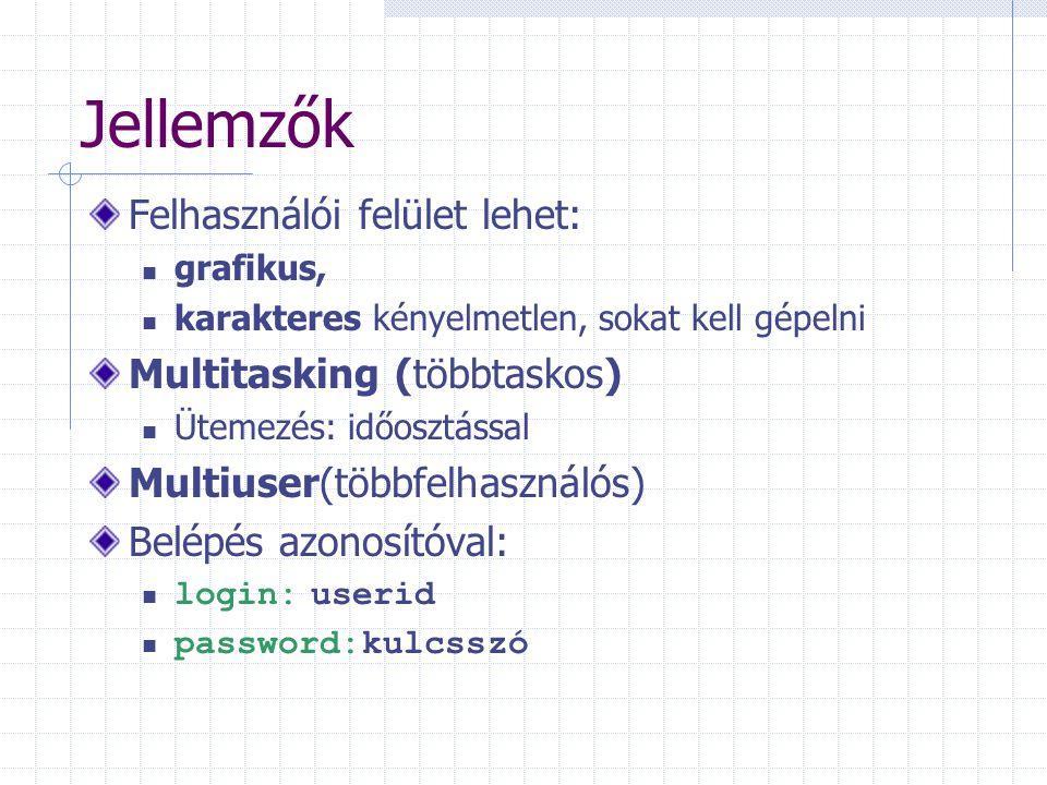 Jellemzők Felhasználói felület lehet: Multitasking (többtaskos)