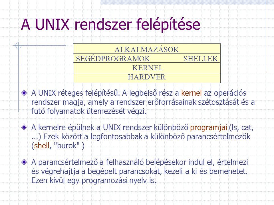 A UNIX rendszer felépítése