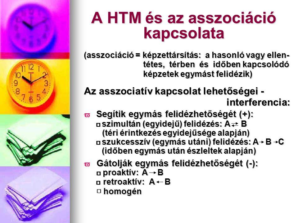 A HTM és az asszociáció kapcsolata