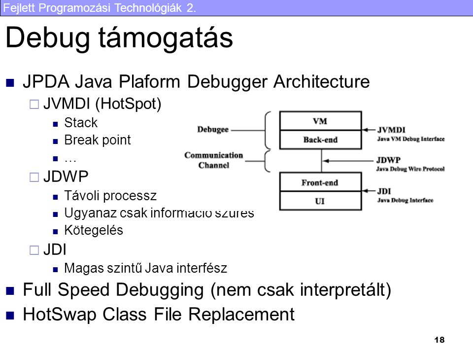 Debug támogatás JPDA Java Plaform Debugger Architecture