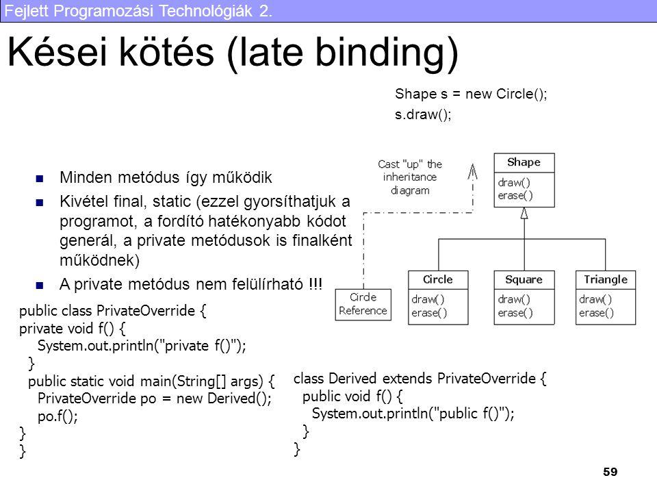 Kései kötés (late binding)