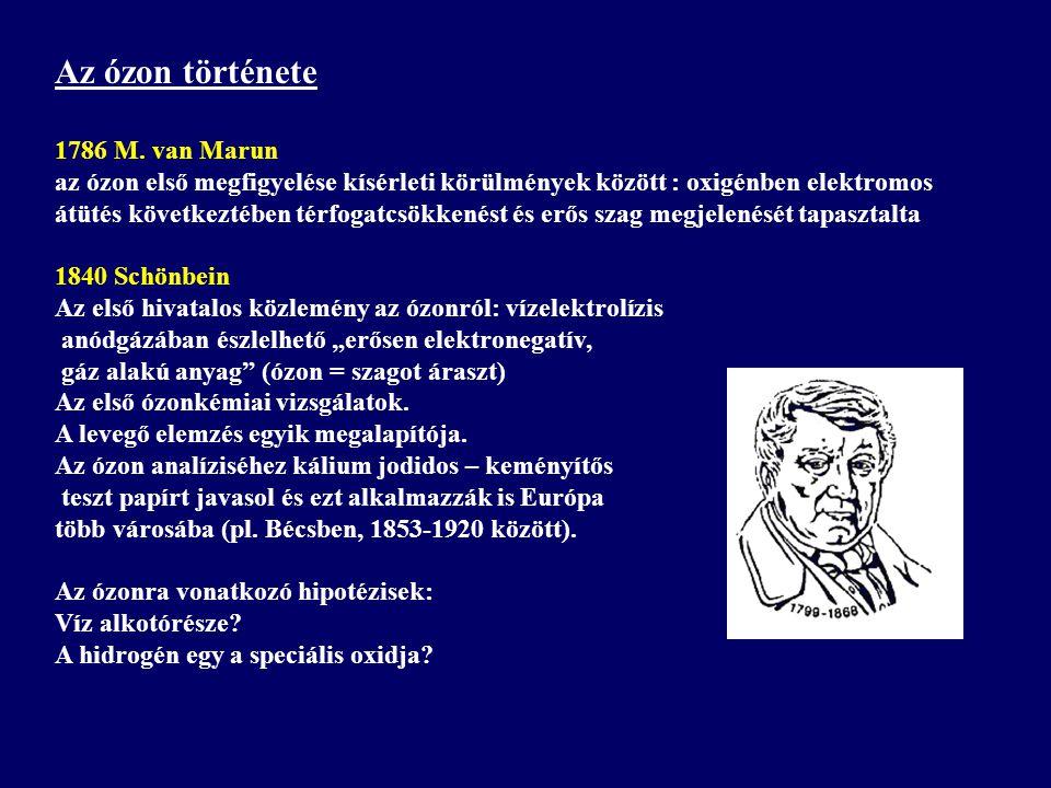 Az ózon története 1786 M. van Marun