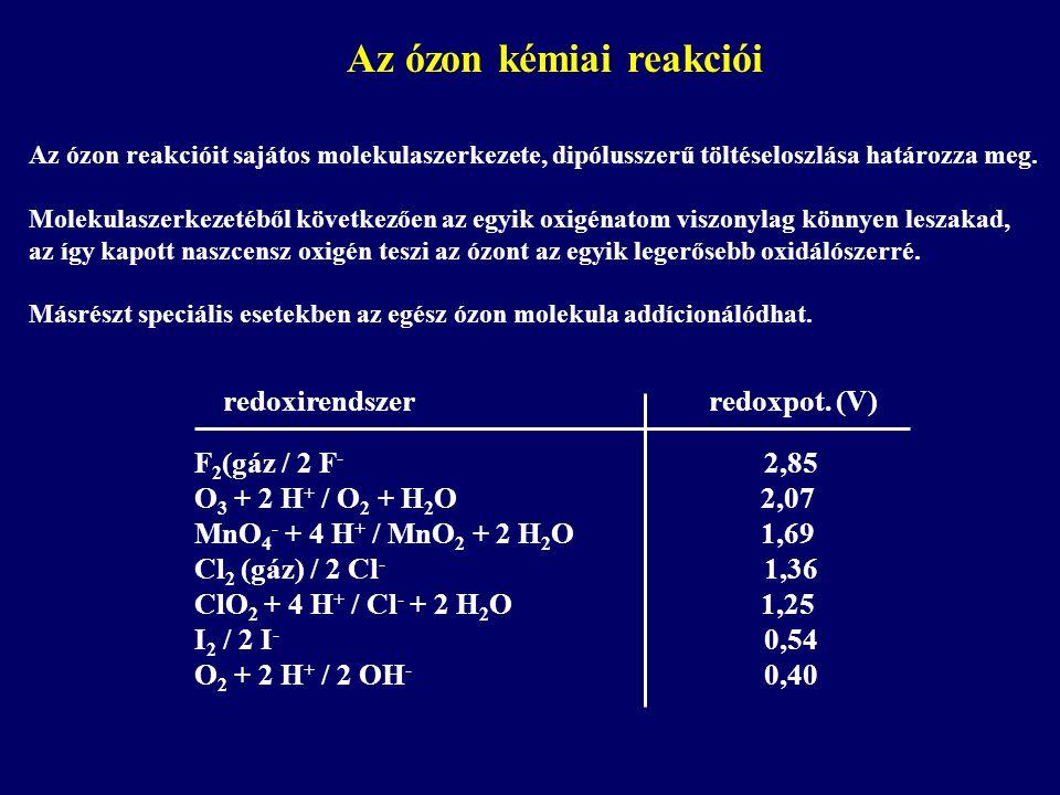 Az ózon kémiai reakciói