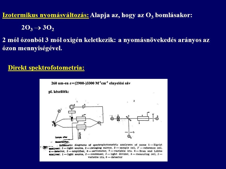 Izotermikus nyomásváltozás: Alapja az, hogy az O3 bomlásakor: