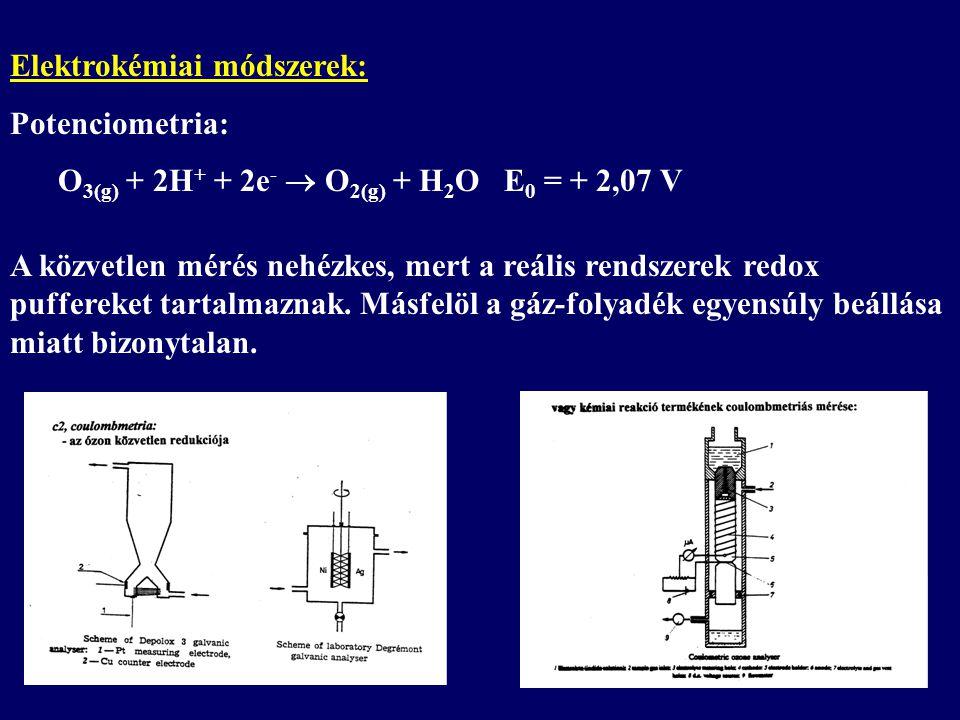 Elektrokémiai módszerek: