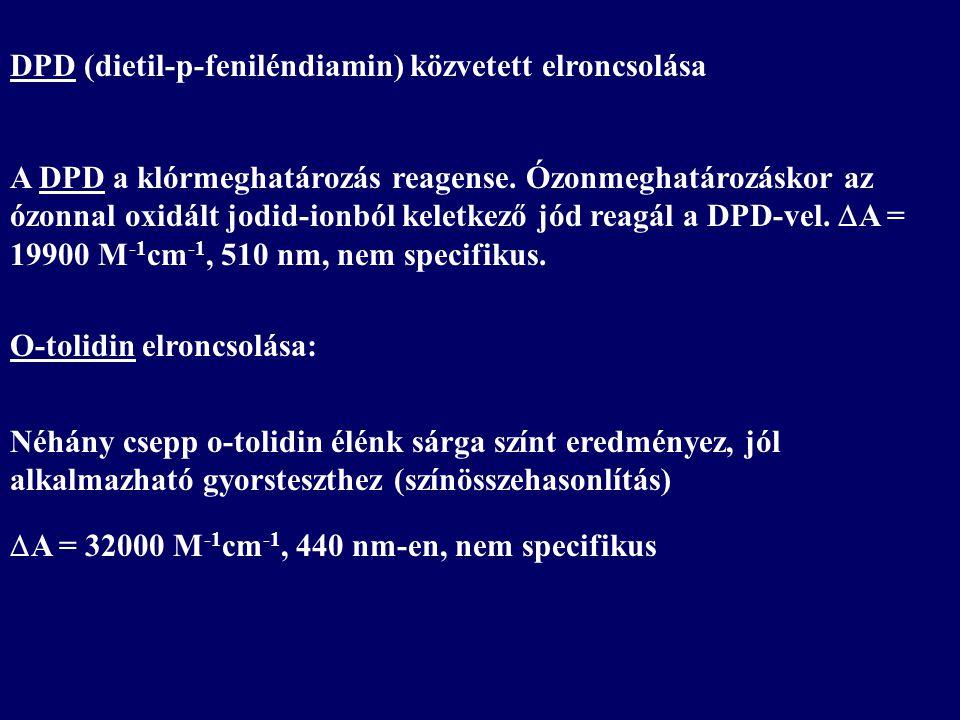 DPD (dietil-p-feniléndiamin) közvetett elroncsolása