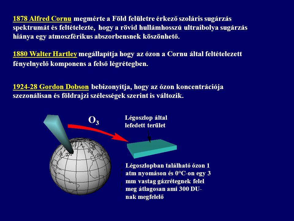 1878 Alfred Cornu megmérte a Föld felületre érkező szoláris sugárzás spektrumát és feltételezte, hogy a rövid hullámhosszú ultraibolya sugárzás hiánya egy atmoszférikus abszorbensnek köszönhető.