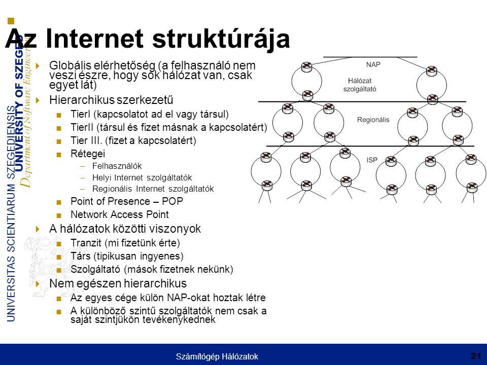 Az Internet struktúrája