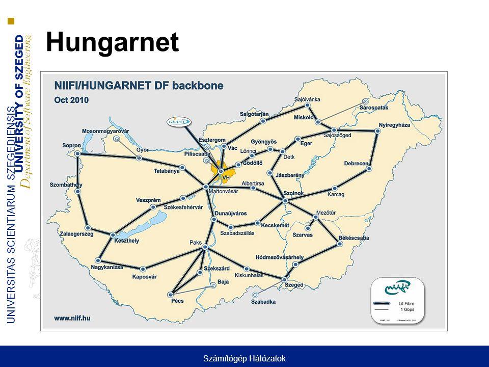 Hungarnet Számítógép Hálózatok