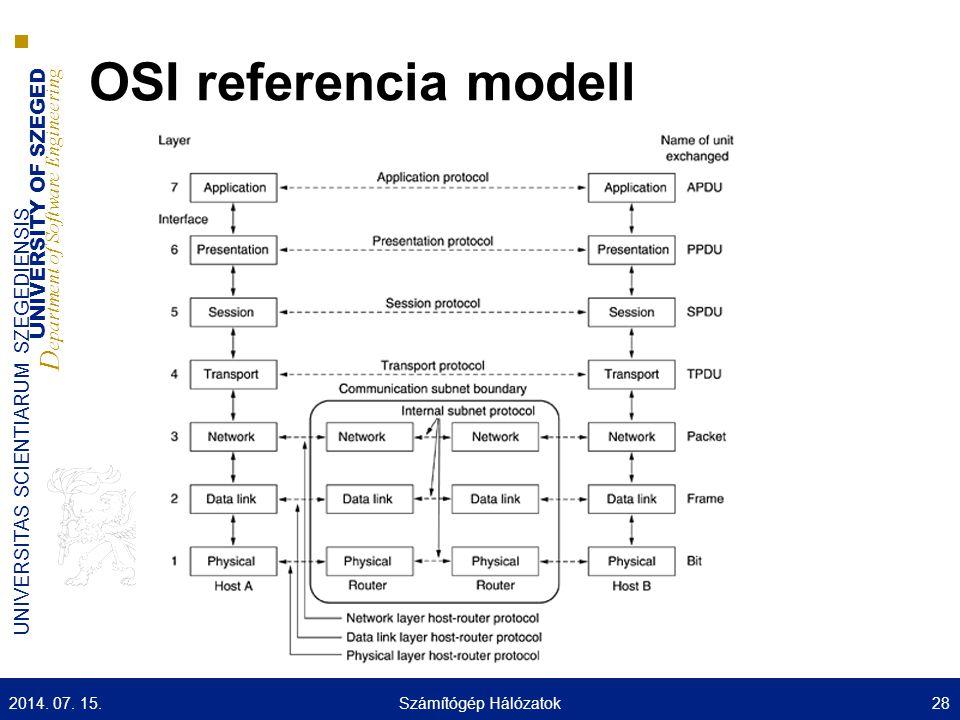 OSI referencia modell 2017.04.04. Számítógép Hálózatok