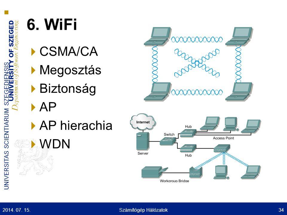 6. WiFi CSMA/CA Megosztás Biztonság AP AP hierachia WDN 2017.04.04.