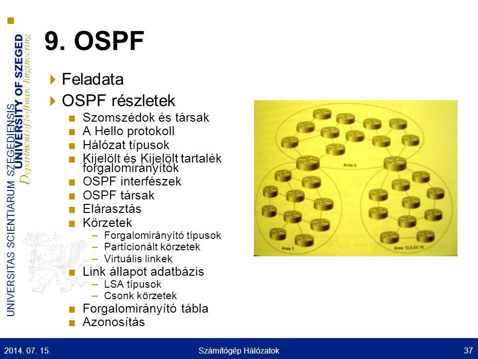 9. OSPF Feladata OSPF részletek Szomszédok és társak A Hello protokoll