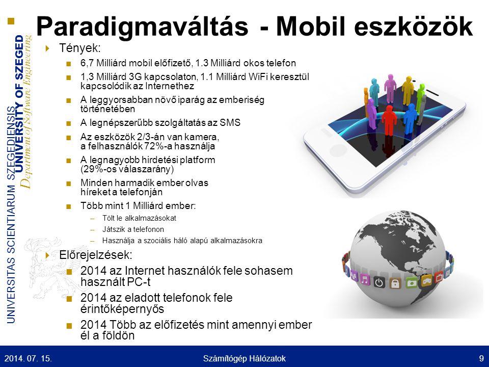 Paradigmaváltás - Mobil eszközök