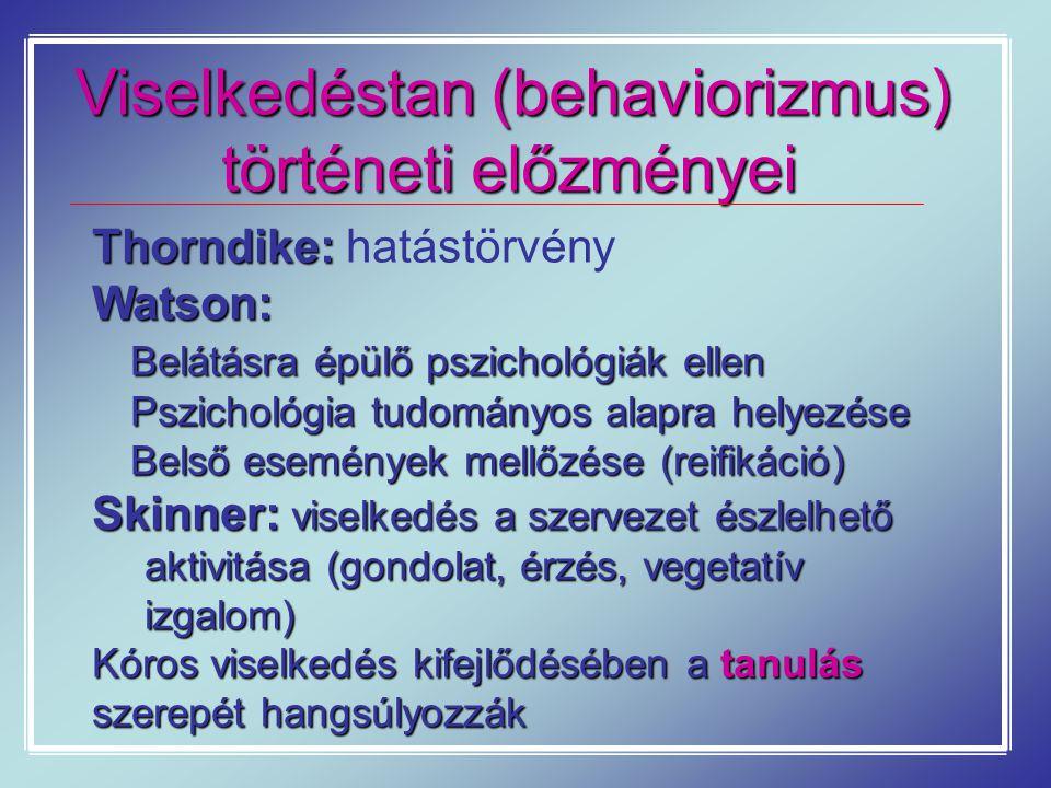 Viselkedéstan (behaviorizmus) történeti előzményei