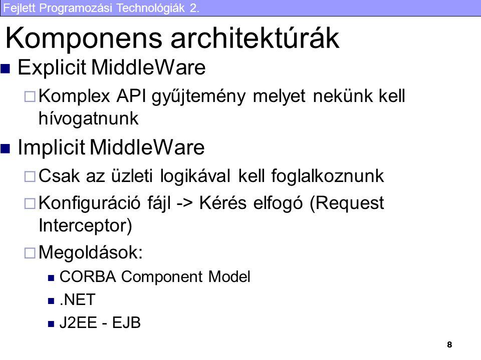 Komponens architektúrák