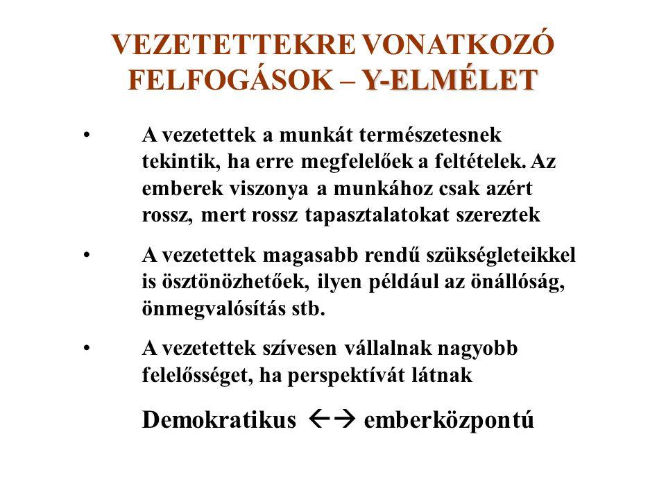 VEZETETTEKRE VONATKOZÓ FELFOGÁSOK – Y-ELMÉLET