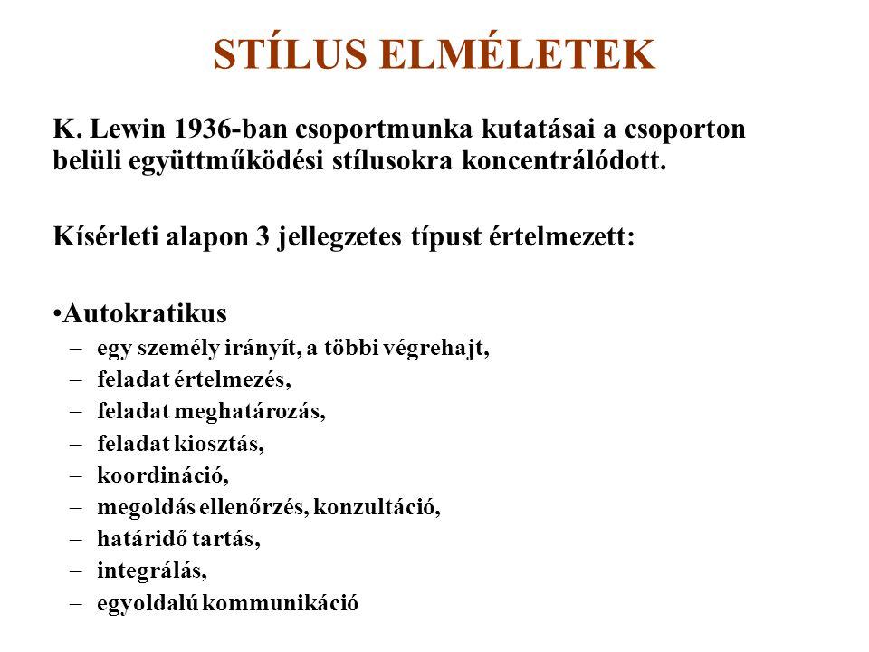 STÍLUS ELMÉLETEK K. Lewin 1936-ban csoportmunka kutatásai a csoporton belüli együttműködési stílusokra koncentrálódott.