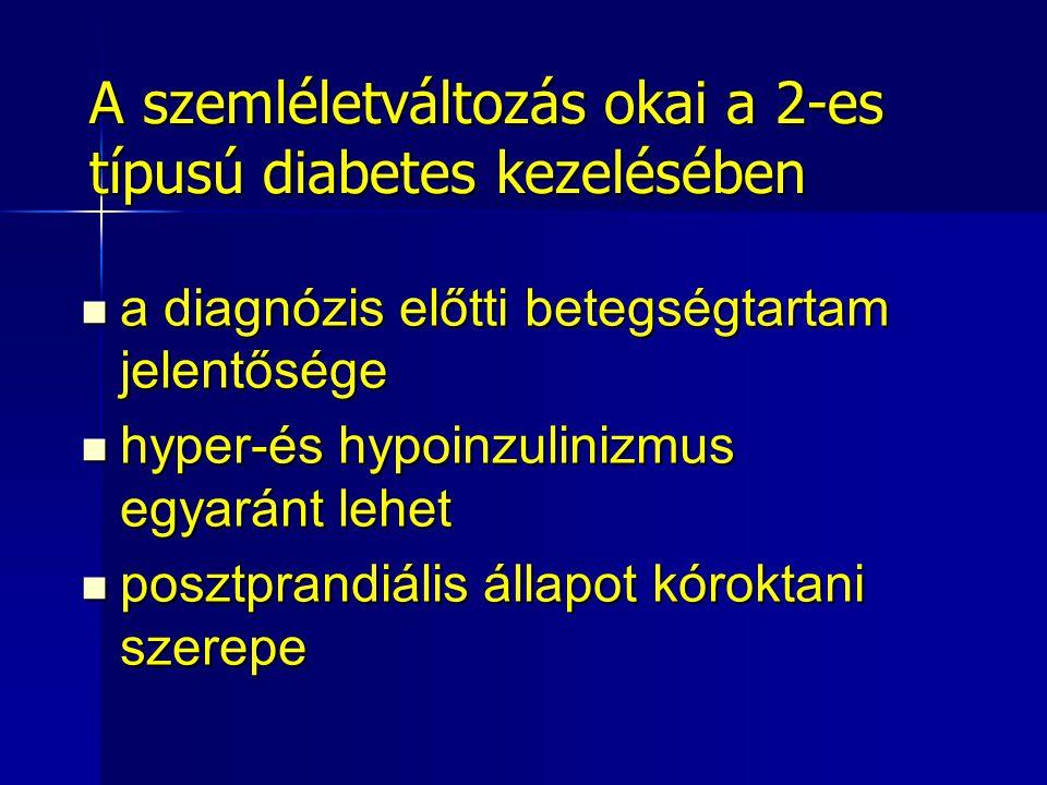 A szemléletváltozás okai a 2-es típusú diabetes kezelésében