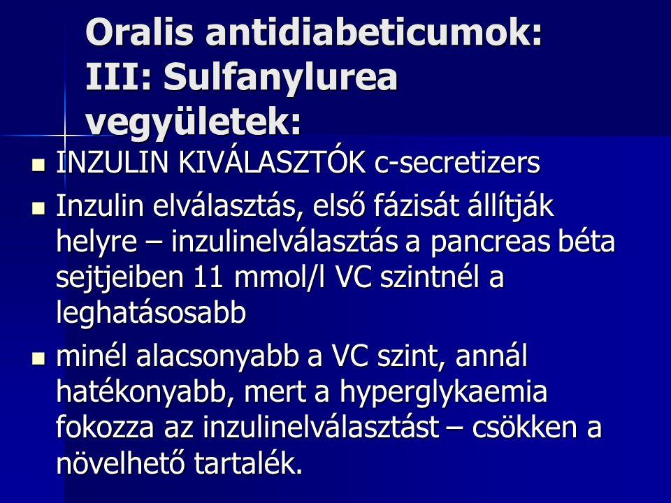 Oralis antidiabeticumok: III: Sulfanylurea vegyületek: