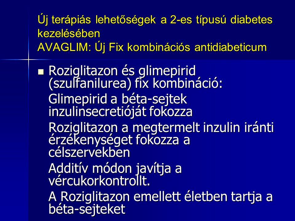 Roziglitazon és glimepirid (szulfanilurea) fix kombináció: