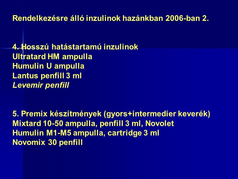 Rendelkezésre álló inzulinok hazánkban 2006-ban 2.