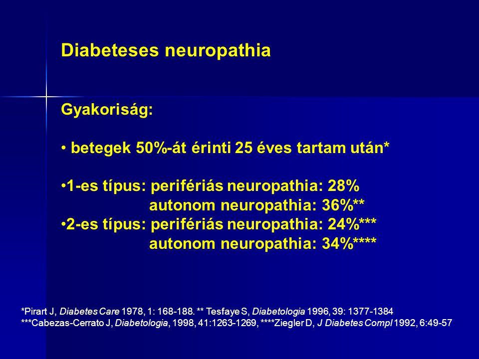 Diabeteses neuropathia