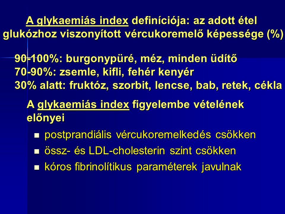 A glykaemiás index definíciója: az adott étel