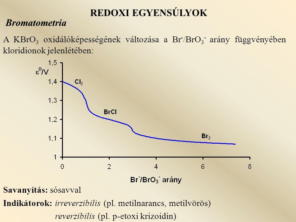 REDOXI EGYENSÚLYOK Bromatometria