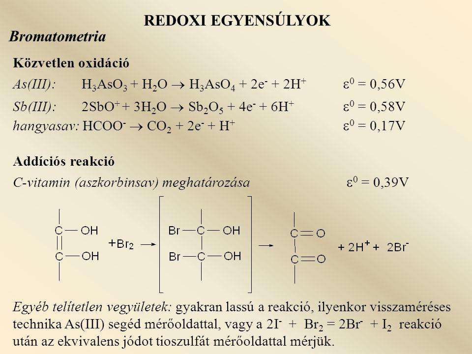 REDOXI EGYENSÚLYOK Bromatometria Közvetlen oxidáció
