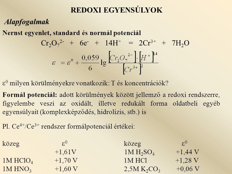 REDOXI EGYENSÚLYOK Alapfogalmak Cr2O72- + 6e- + 14H+ = 2Cr3+ + 7H2O