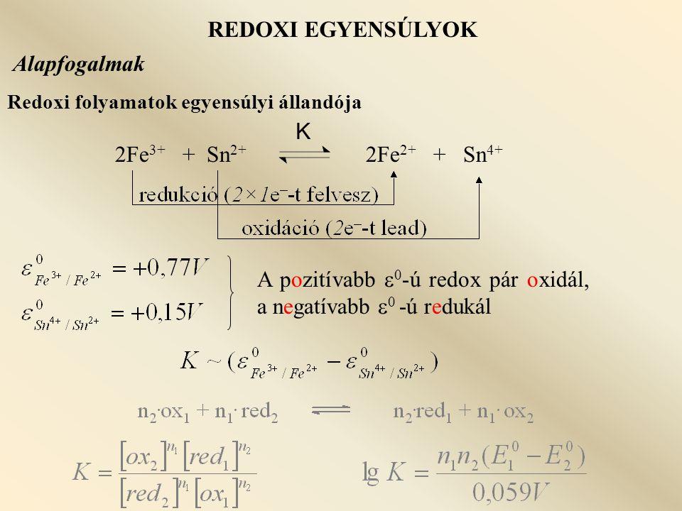 A pozitívabb 0-ú redox pár oxidál, a negatívabb 0 -ú redukál