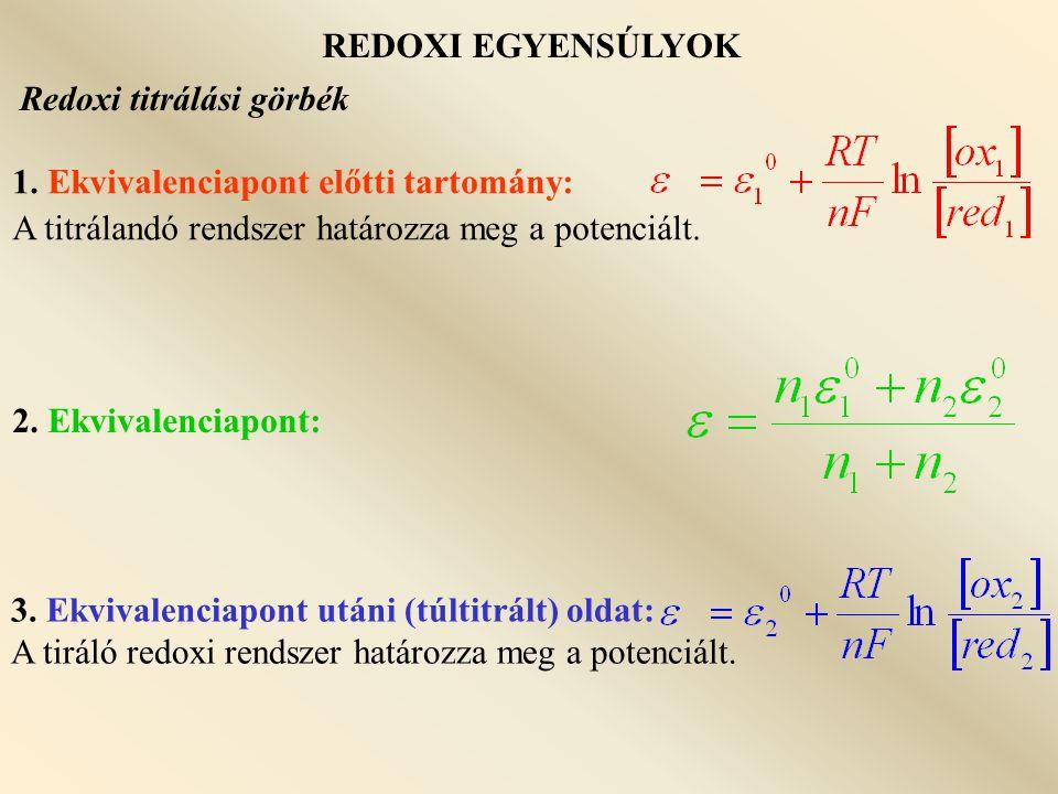 REDOXI EGYENSÚLYOK Redoxi titrálási görbék. 1. Ekvivalenciapont előtti tartomány: A titrálandó rendszer határozza meg a potenciált.