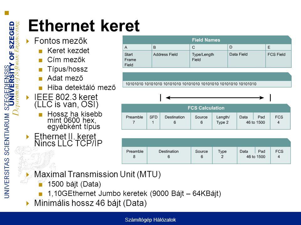Ethernet keret Fontos mezők IEEE 802.3 keret (LLC is van, OSI)