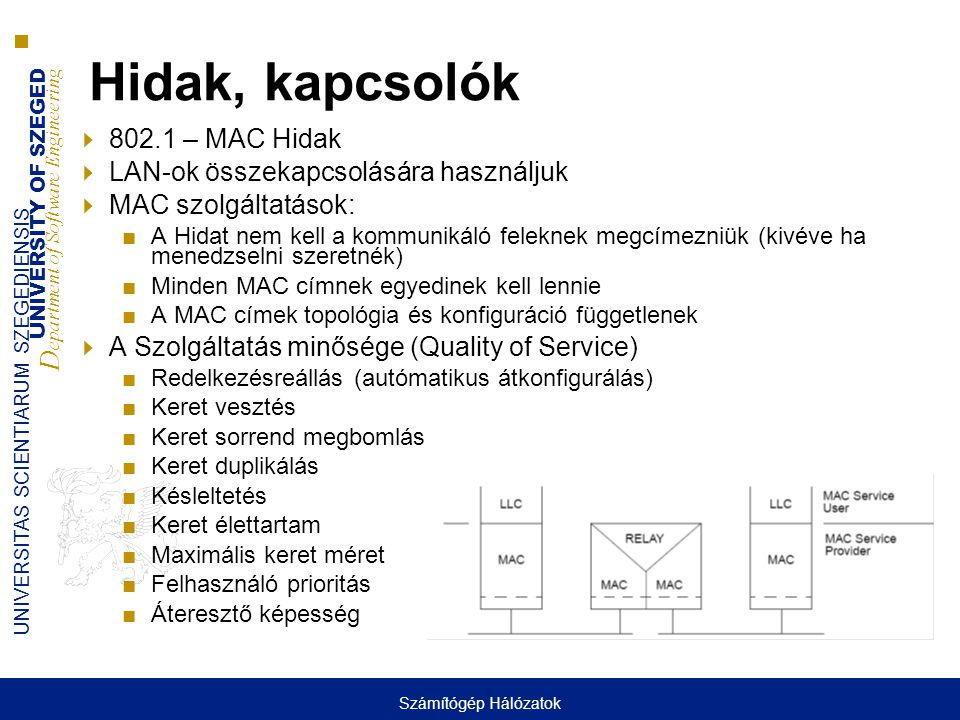 Hidak, kapcsolók 802.1 – MAC Hidak LAN-ok összekapcsolására használjuk