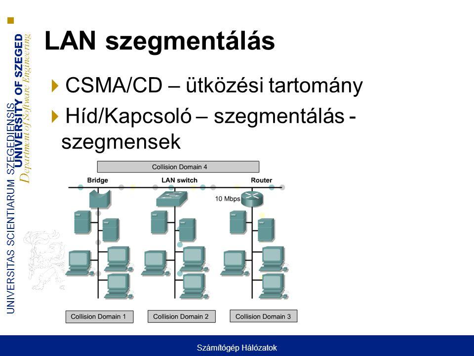 LAN szegmentálás CSMA/CD – ütközési tartomány