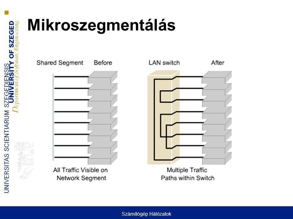 Mikroszegmentálás Számítógép Hálózatok