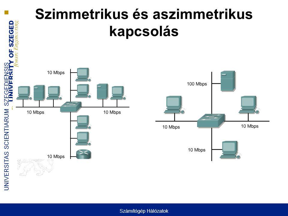 Szimmetrikus és aszimmetrikus kapcsolás