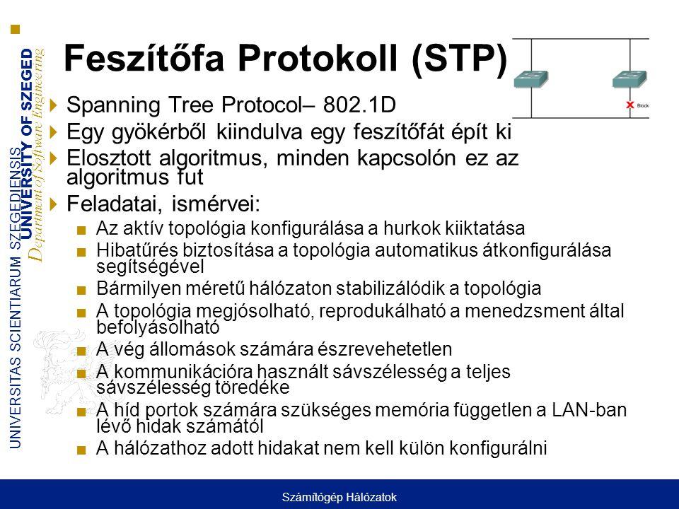 Feszítőfa Protokoll (STP)