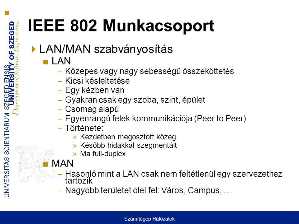 IEEE 802 Munkacsoport LAN/MAN szabványosítás LAN MAN