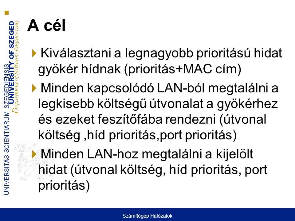 A cél Kiválasztani a legnagyobb prioritású hidat gyökér hídnak (prioritás+MAC cím)