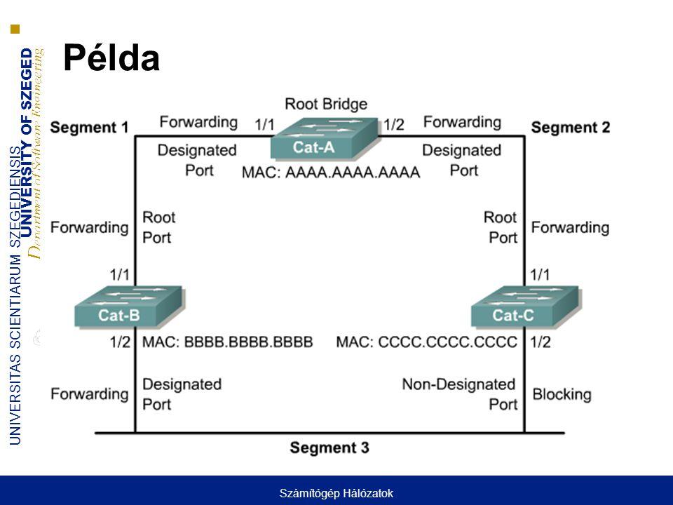 Példa Számítógép Hálózatok
