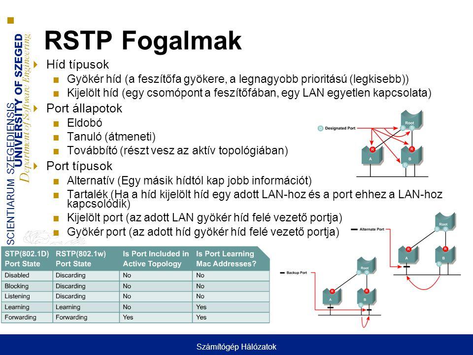 RSTP Fogalmak Híd típusok Port állapotok Port típusok