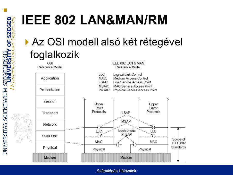 IEEE 802 LAN&MAN/RM Az OSI modell alsó két rétegével foglalkozik