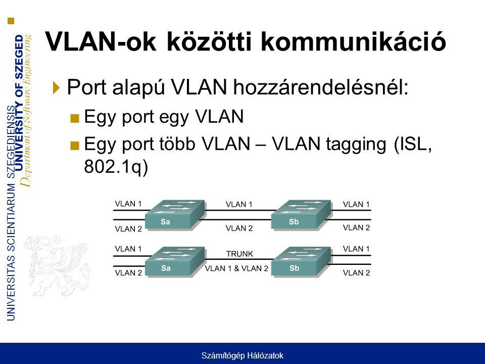 VLAN-ok közötti kommunikáció