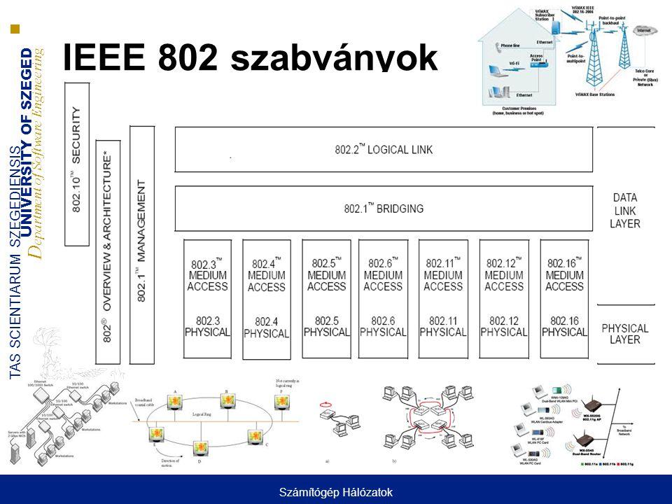 IEEE 802 szabványok Számítógép Hálózatok