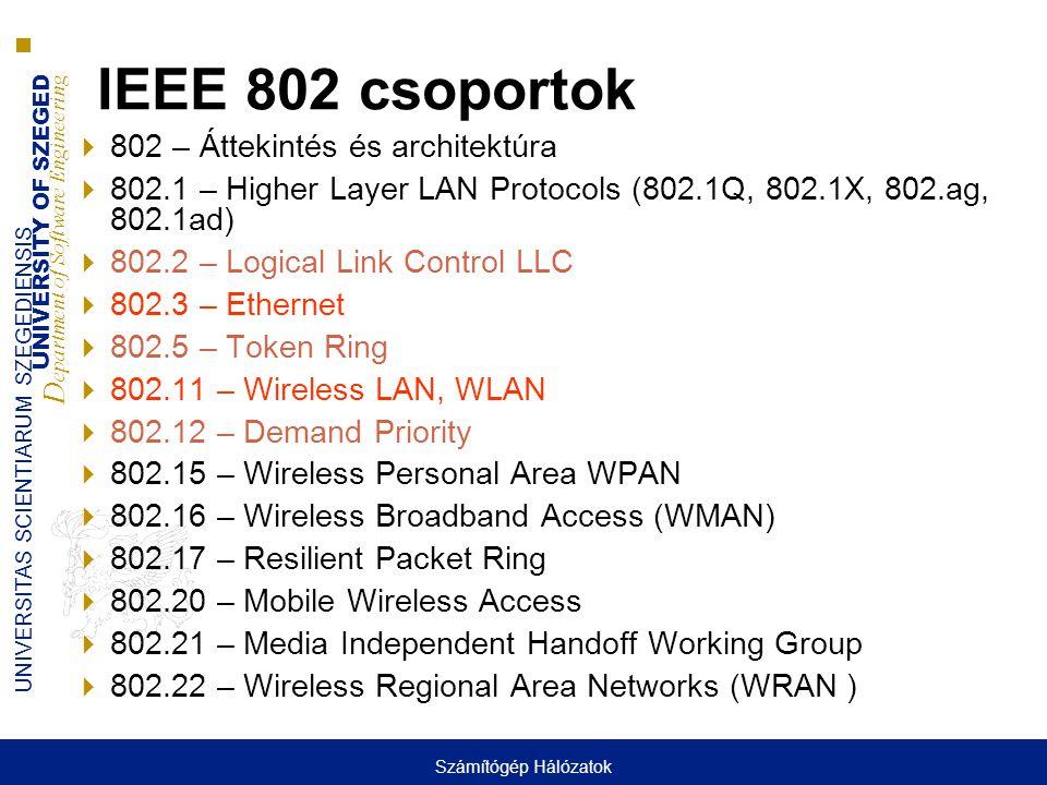 IEEE 802 csoportok 802 – Áttekintés és architektúra