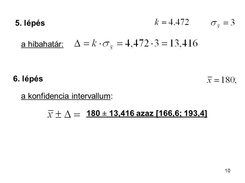 a konfidencia intervallum: