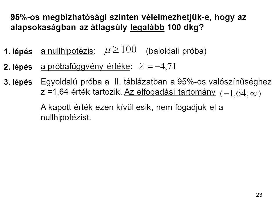 a nullhipotézis: (baloldali próba) a próbafüggvény értéke: