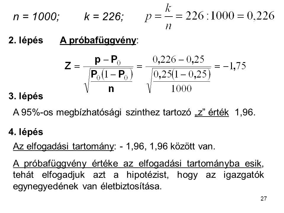 n = 1000; k = 226; 2. lépés A próbafüggvény: 3. lépés